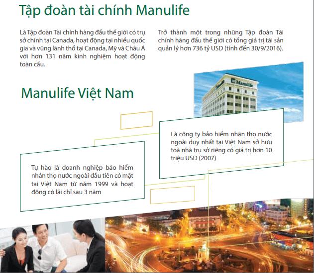 Bảo hiểm Manulife Việt Nam hoạt động từ năm 1999