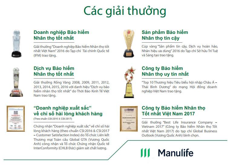 Những thành tích - giải thưởng mà Manulife Việt Nam đã đạt được